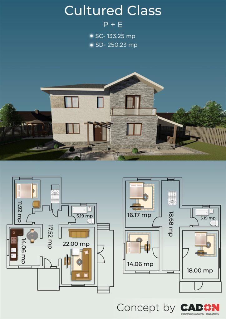 locuinta individuala, casa Cultured Class, proiect locuinta, parter si etaj, locuinta incapatoare, Cad-on.ro, curte, gradina, terasa, locuinta mare