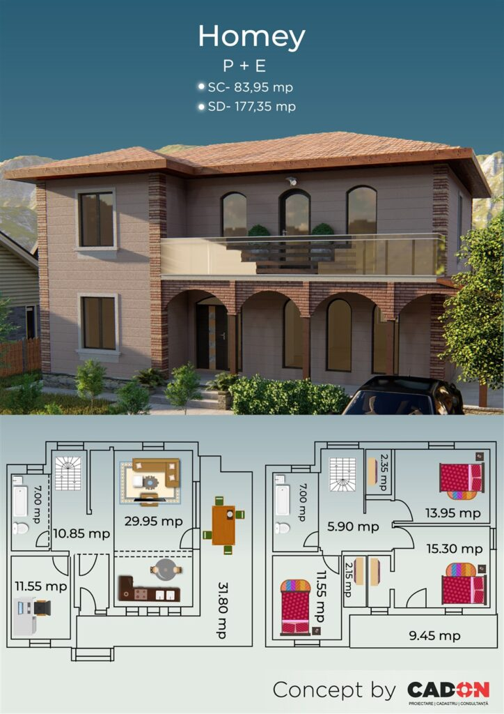 Model prezentare Homey site